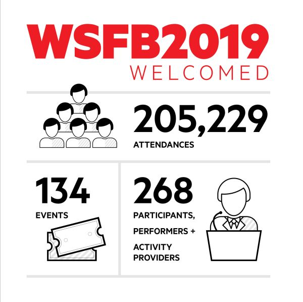 World Science Festival Brisbane 2019 recorded more than 205,000 attendees